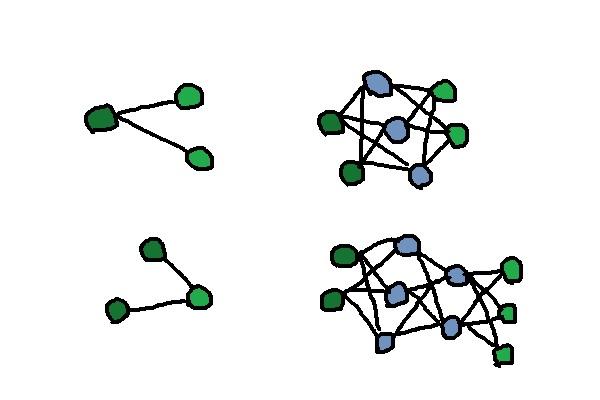 neural5