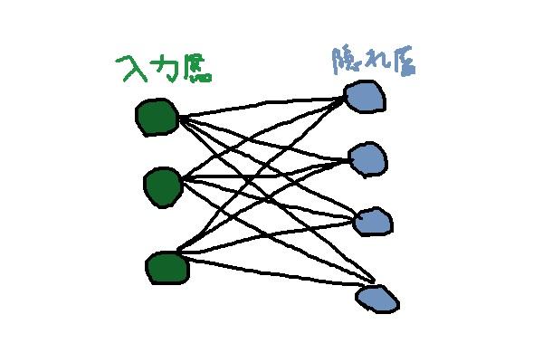 neural6