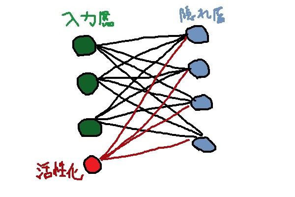 neural7