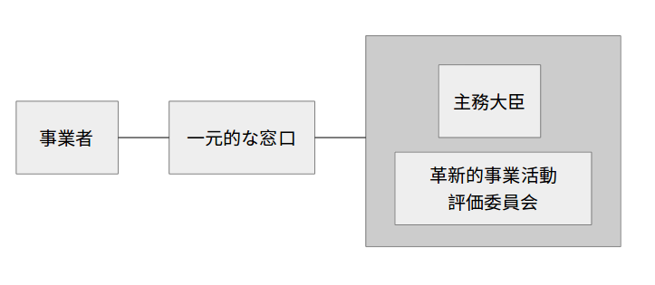 sandbox_structure